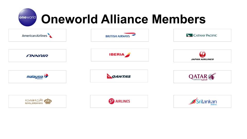 Oneworld Alliance 2020