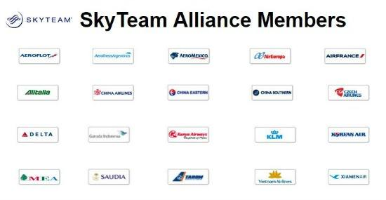 SkyTeam Alliance Members