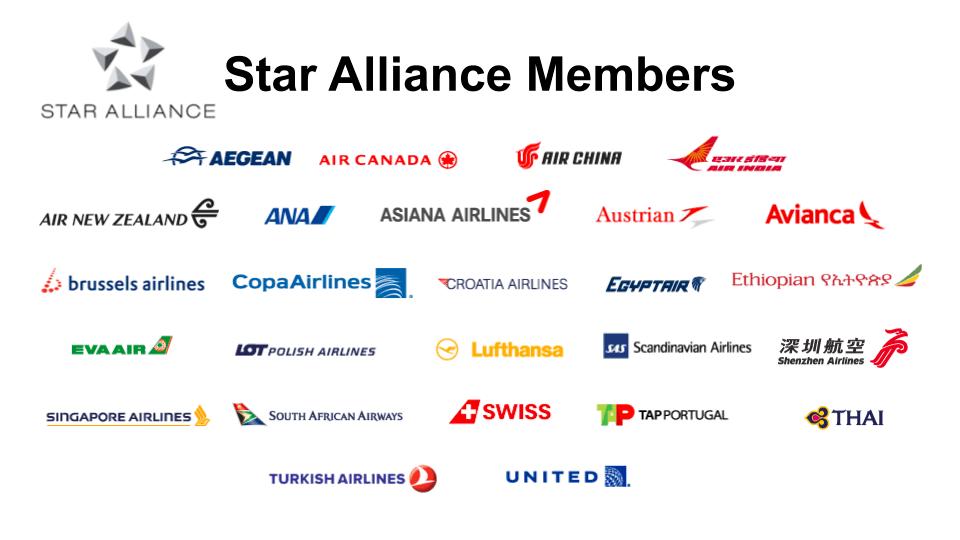 Star Alliance 2020