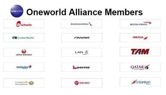 oneworld alliance Members