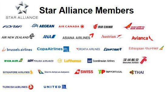 star alliance Members