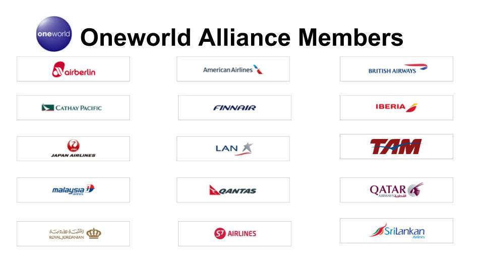 Airline Alliances-OneWorld